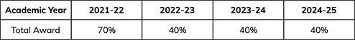 CleanShot 2021-05-11 at 11.09.47@2x