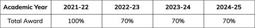 CleanShot 2021-05-19 at 14.45.35@2x